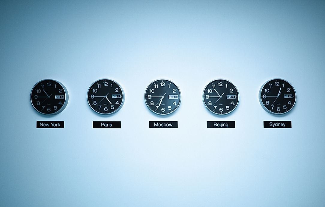 What is Beijing Time WorldAtlascom