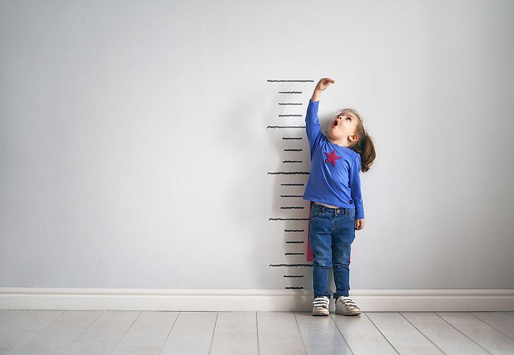 Average Height of American Women - WorldAtlas.com