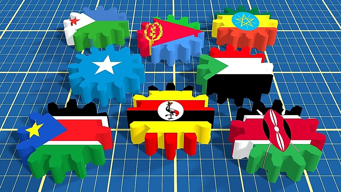 Major Regional Economic Organizations Of Africa