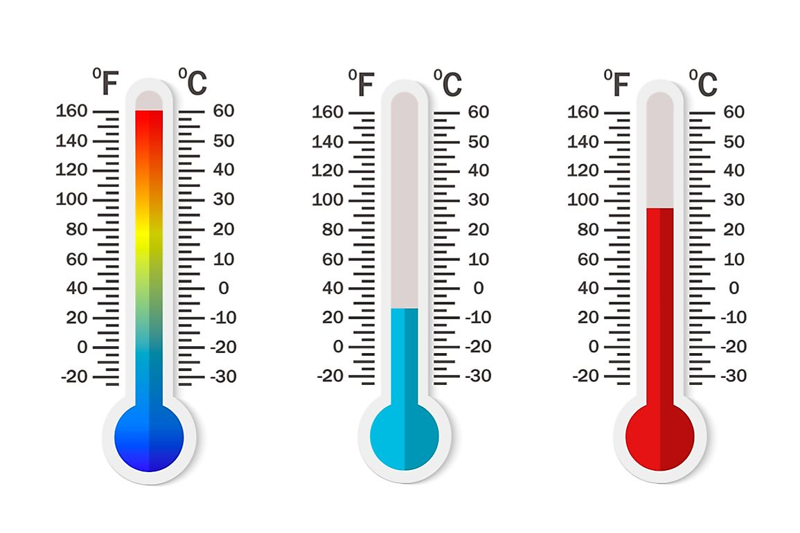How to Convert Celsius to Fahrenheit ?