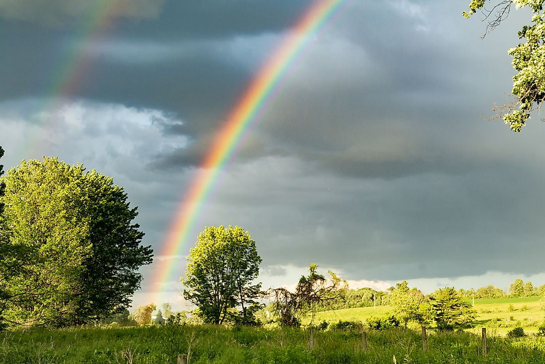 What Are The Different Types Of Rainbows?