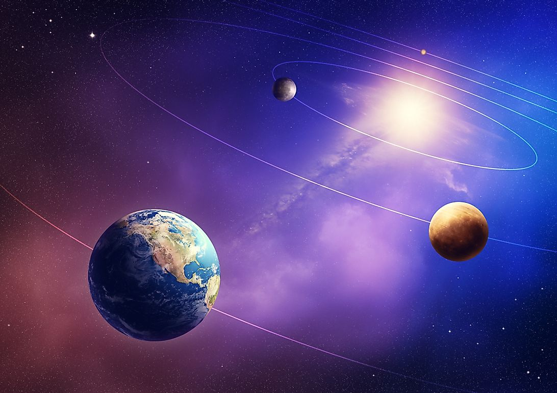 What is Heliocentric Orbit?