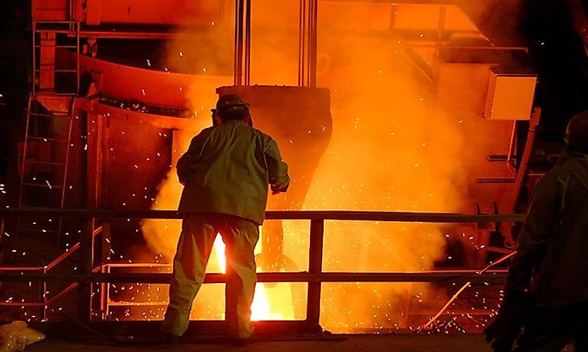 Biggest Steel Producing Companies In The World