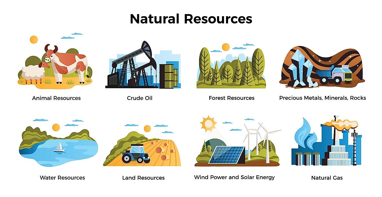 How Do Natural Resources Affect The Economy?