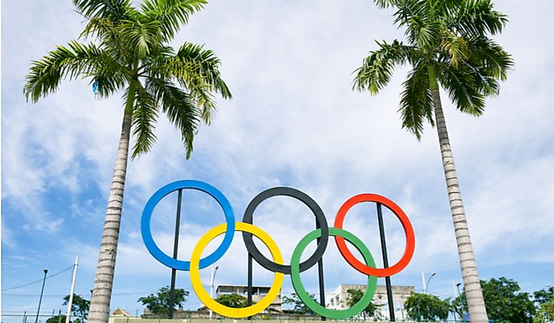 Cities That Have Hosted the Olympics