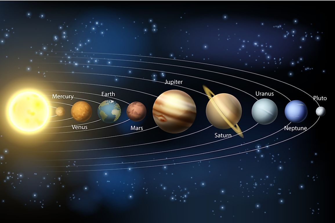 What is Kepler's First Law of Planetary Motion?