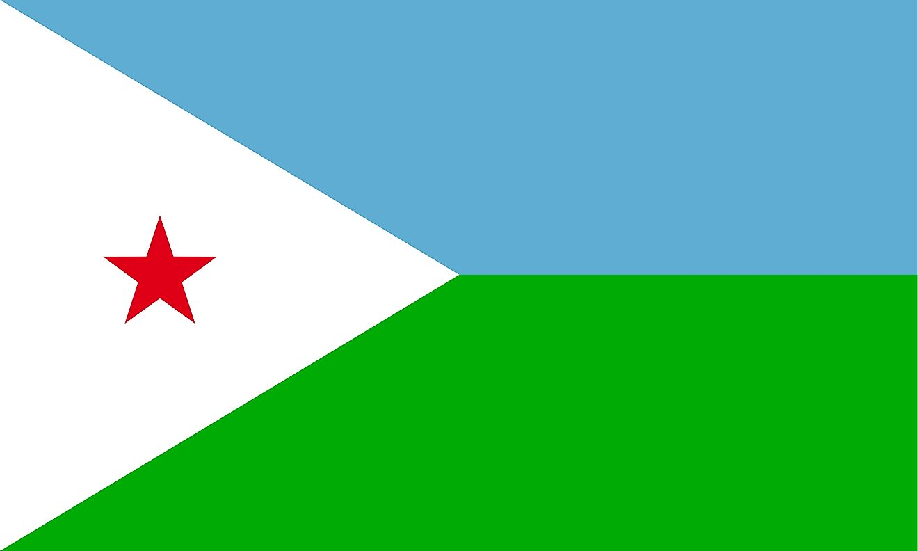 The National Flag of Djibouti features two equal horizontal bands of light blue (top) and light green; with a white equilateral triangle bearing a red five-pointed star.