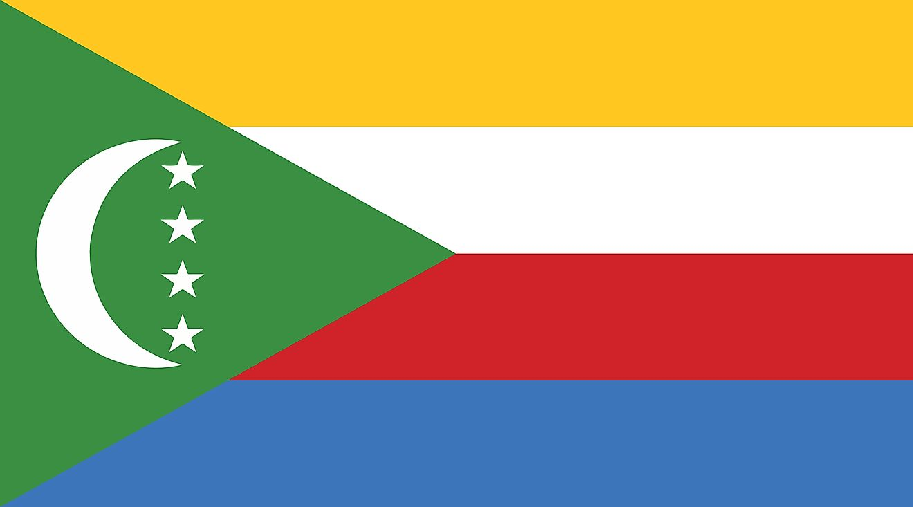 The national flag of Comoros features four equal horizontal bands of yellow (top), white, red, and blue, and a green isosceles triangle, bearing vertical white crescent moon with stars, based on the hoist.