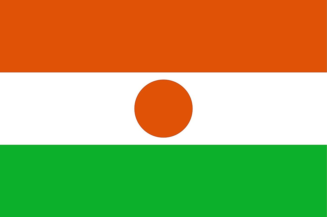 The flag of Niger consists of three equal horizontal bands of orange (top), white, and green with a small orange disk centered in the white band