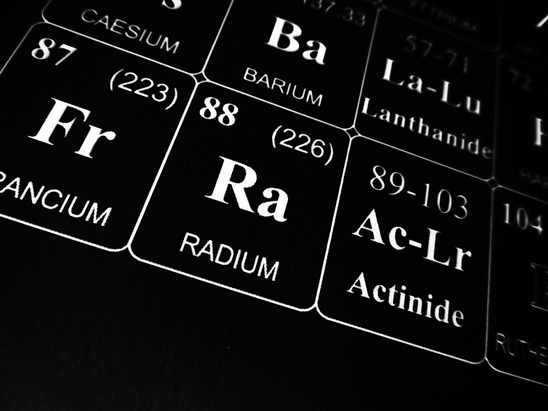Radium's position on the table of periodic elements.