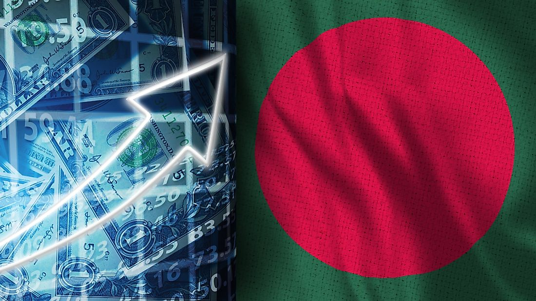 The economy of Bangladesh is categorized as emerging middle-income.
