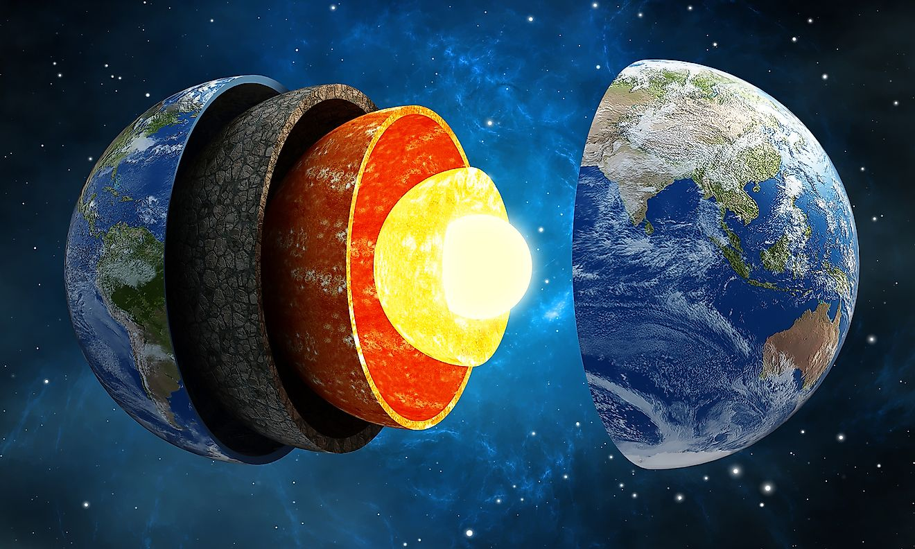 The Earth can be divided into four layers - crust, mantle, outer core, and inner core.