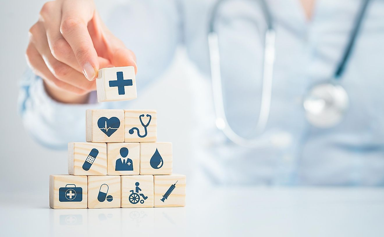 A pyramid of different facets of healthcare. Image credit: REDPIXEL.PL/Shutterstock