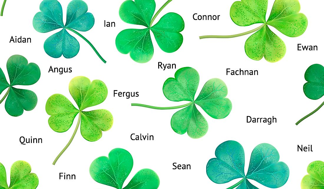 Popular Irish boys names.