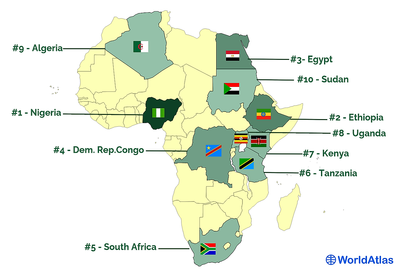 Map showing the 10 most populous countries in Africa.
