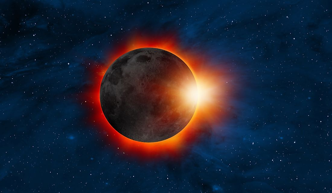 A solar eclipse is an example of occultation.