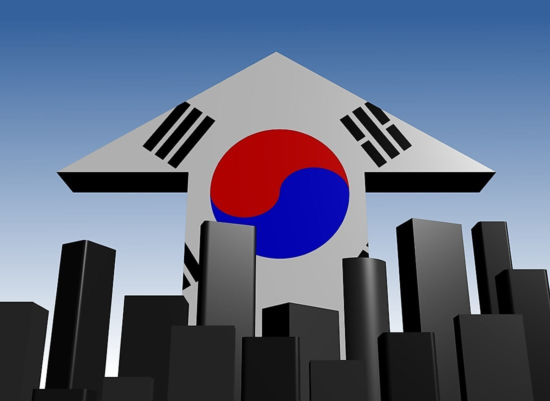 South Korea is responsible for a large amount of exports.