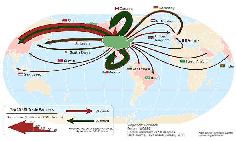 Flow map of US imports and exports to its top 15 trade partners.