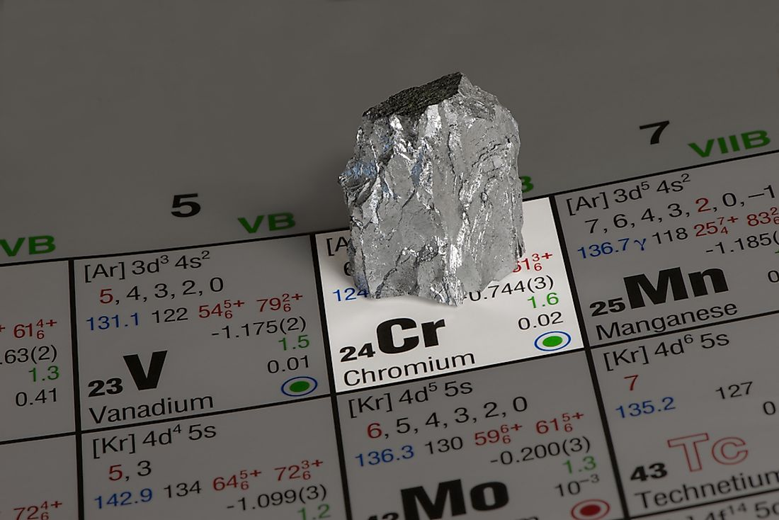 Chromium on the periodic table.