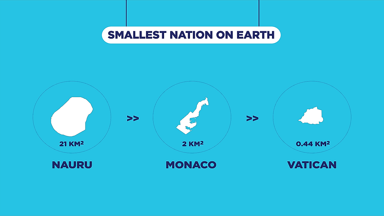 The 3 smallest countries.