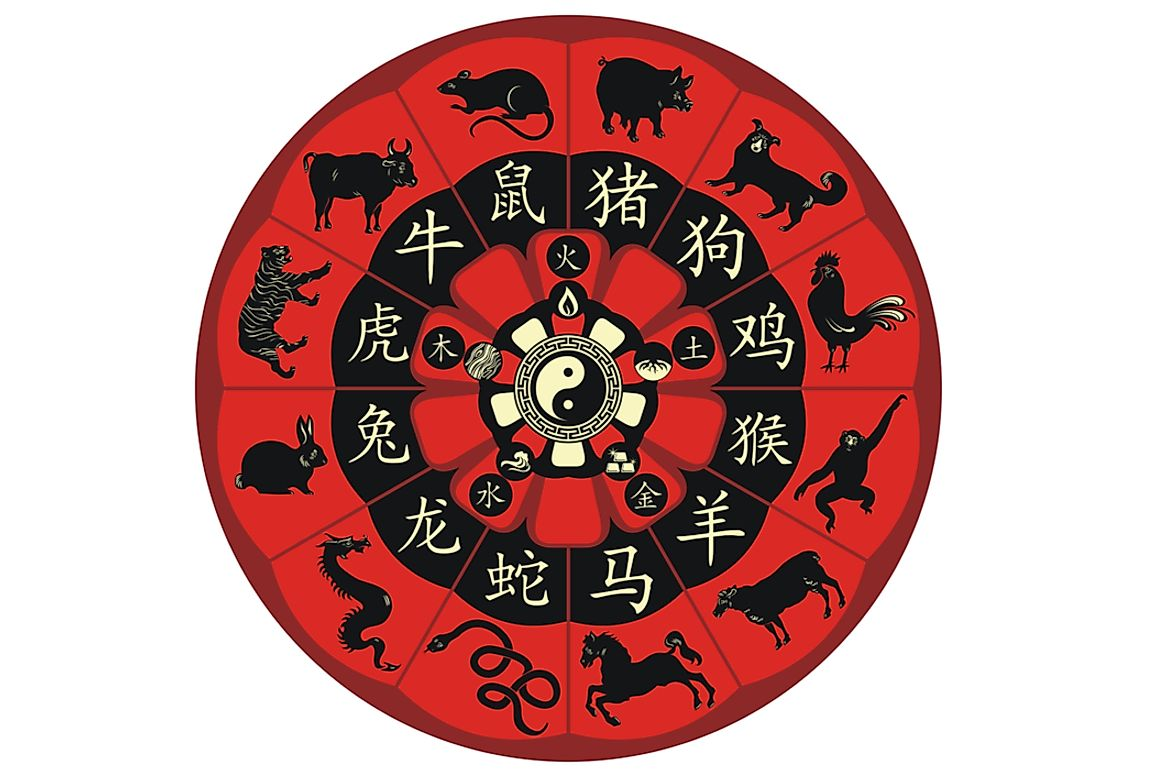 Per the Chinese Zodiac Calendar system, 2017 will be a year of the Rooster.