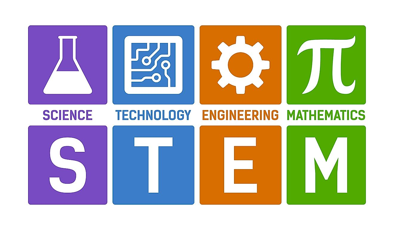 STEM - science, technology, engineering and mathematics.