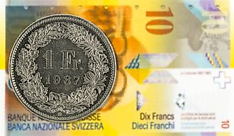 What is the Currency of Liechtenstein?