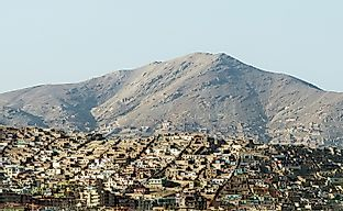 Biggest Cities In Afghanistan