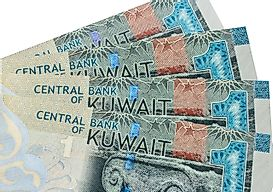 What is the Currency of Kuwait?