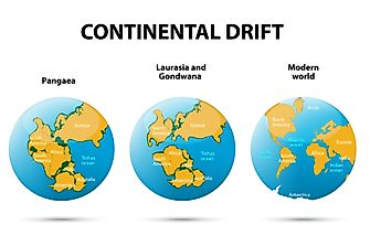 What Was The Gondwana Supercontinent?