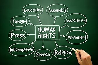 Development of International Human Rights Law