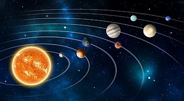 Do All the Planets Ever Line Up?