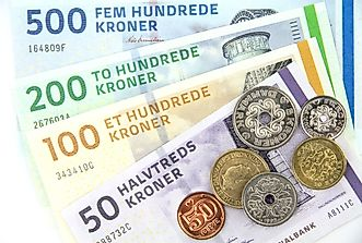 What Is the currency of Denmark?