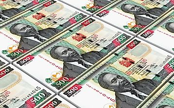 What is the Currency of Kenya?
