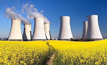 Nuclear power plants in Slovakia.