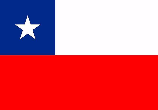 Image result for chile flag