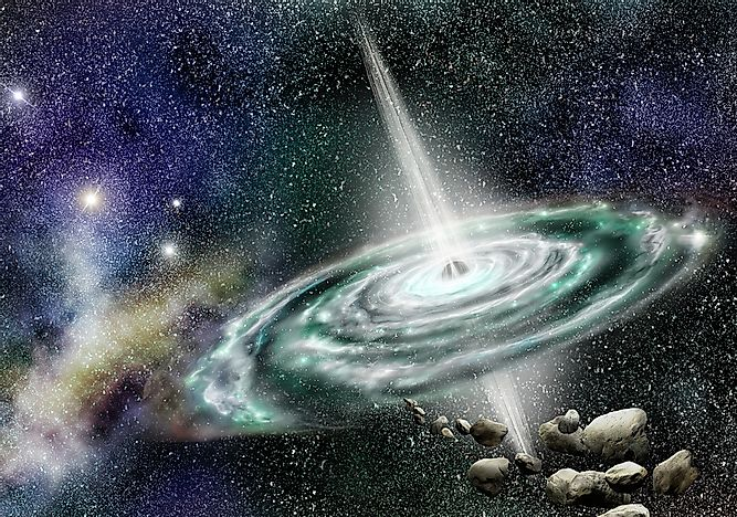 What is a Quasar?