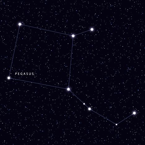 how to find constellations in the sky