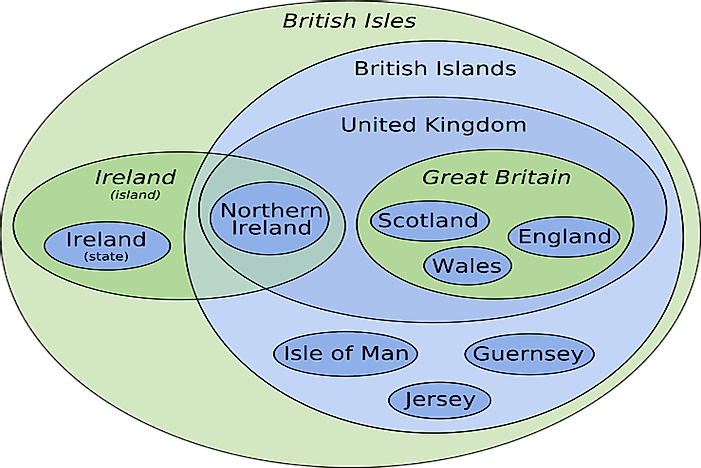 What Is The Difference Between United Kingdom, Great Britain, And England?