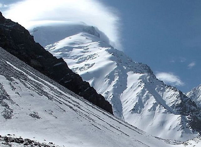 Highest Mountains In Afghanistan