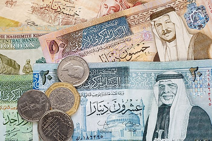 What is the Currency of Jordan?