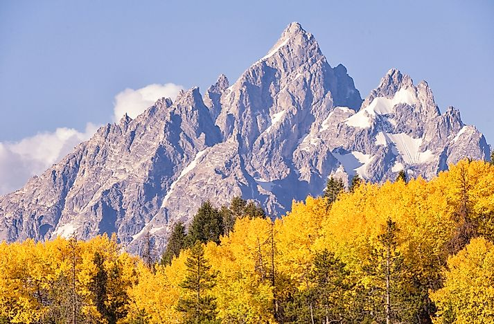 The 10 Highest Mountains in Wyoming