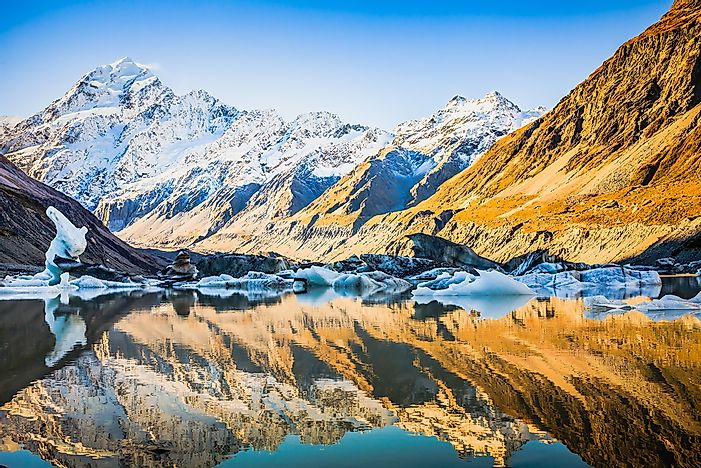 The Tallest Peaks in New Zealand