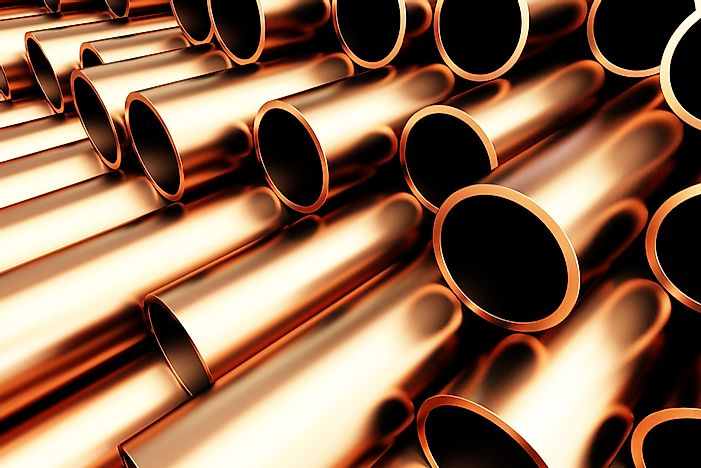 What is Copper?