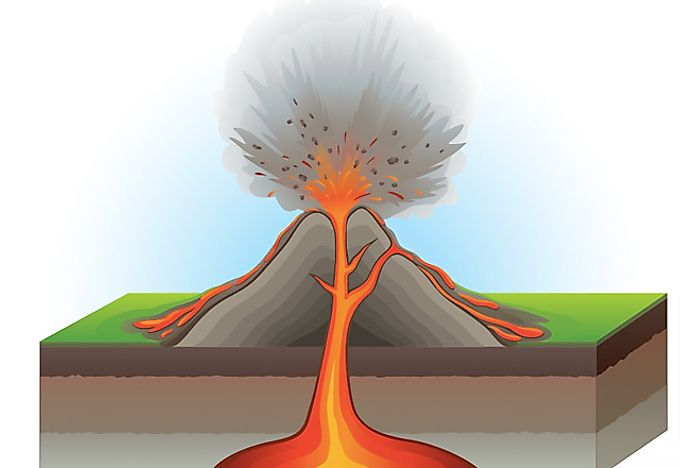 What Causes Volcanoes To Erupt Worldatlas