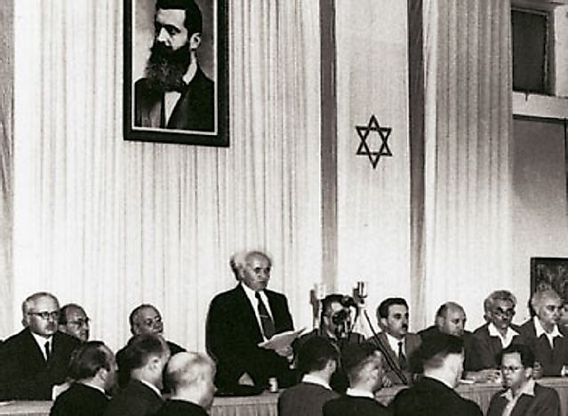 What Is The Zionism Movement?