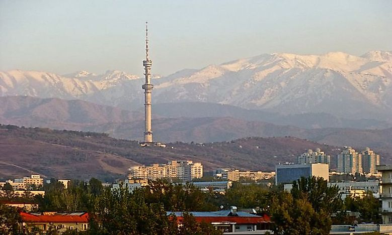 Biggest Cities In Kazakhstan