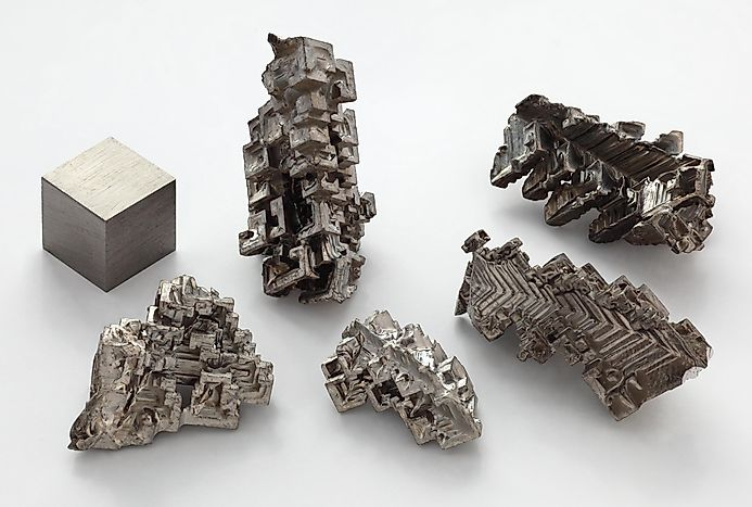 Top Bismuth Producing Countries In The World