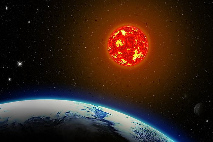 What is a Perihelion?
