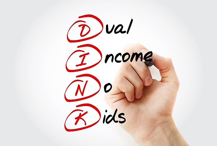 What is Double-Income No-Kid (DINK)?
